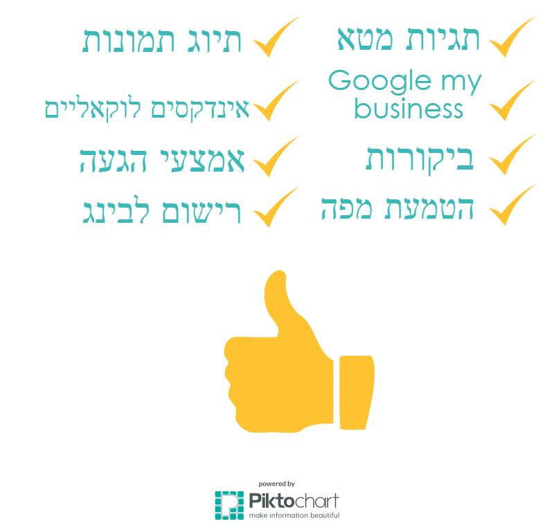 איך לקדם אתר של עסק מקומי
